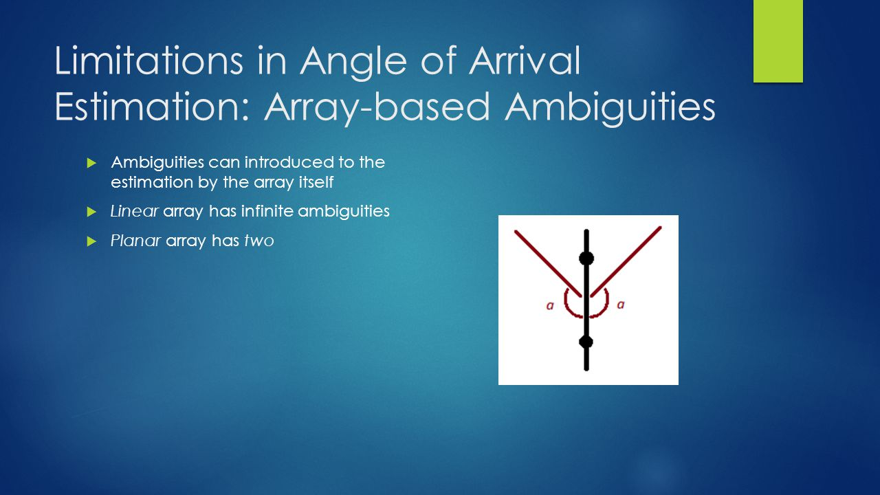 Limitations in Angle of Arrival Estimation: Array-based Ambiguities