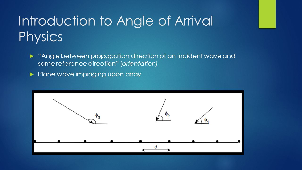 Introduction to Angle of Arrival Physics