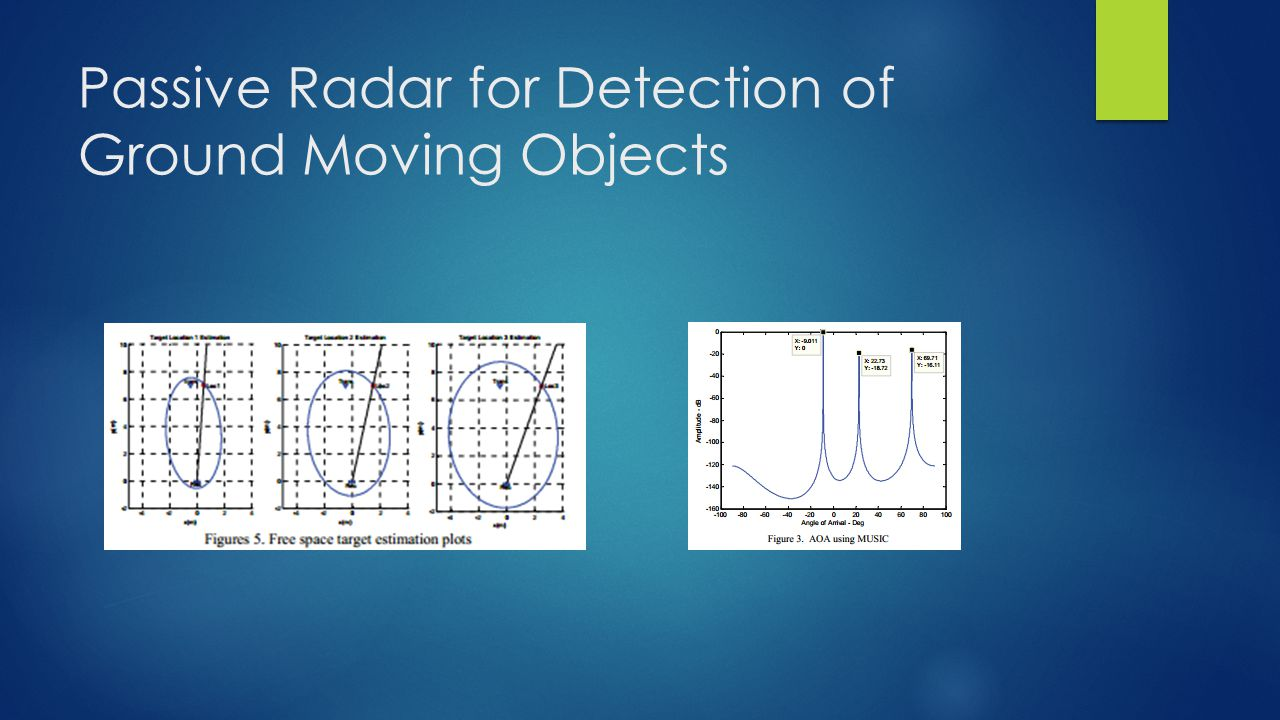 Passive Radar for Detection of Ground Moving Objects