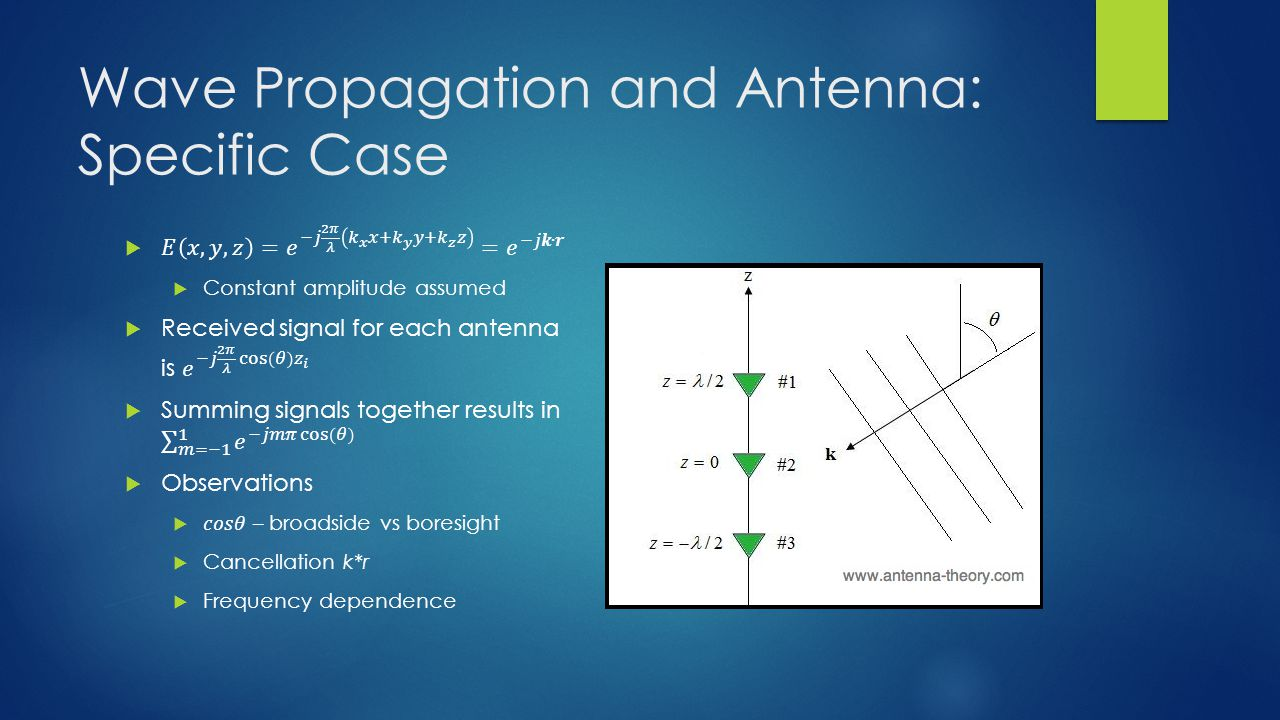 Wave Propagation and Antenna: Specific Case