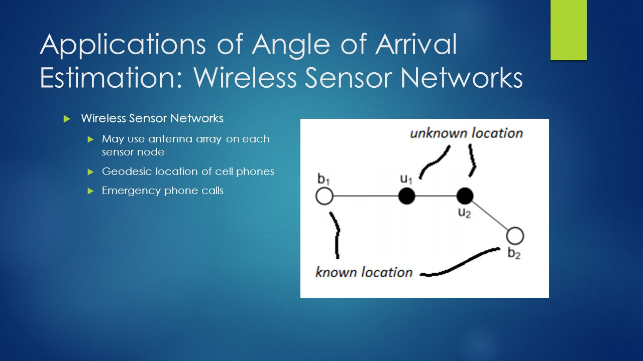 Applications of Angle of Arrival Estimation: Wireless Sensor Networks