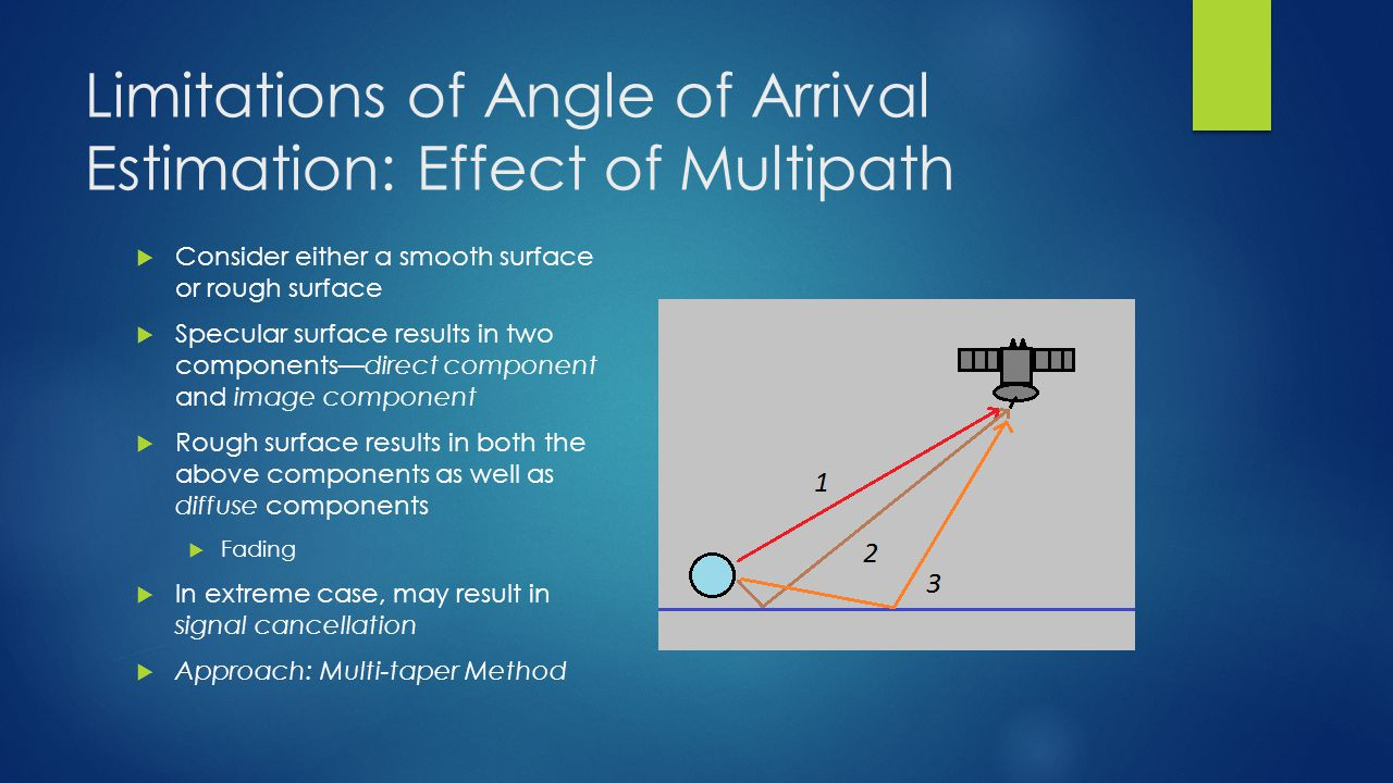 Limitations of Angle of Arrival Estimation: Effect of Multipath