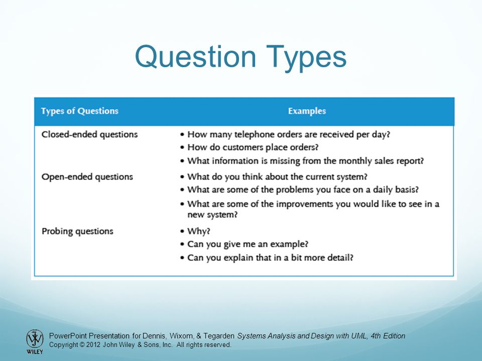 Question Types