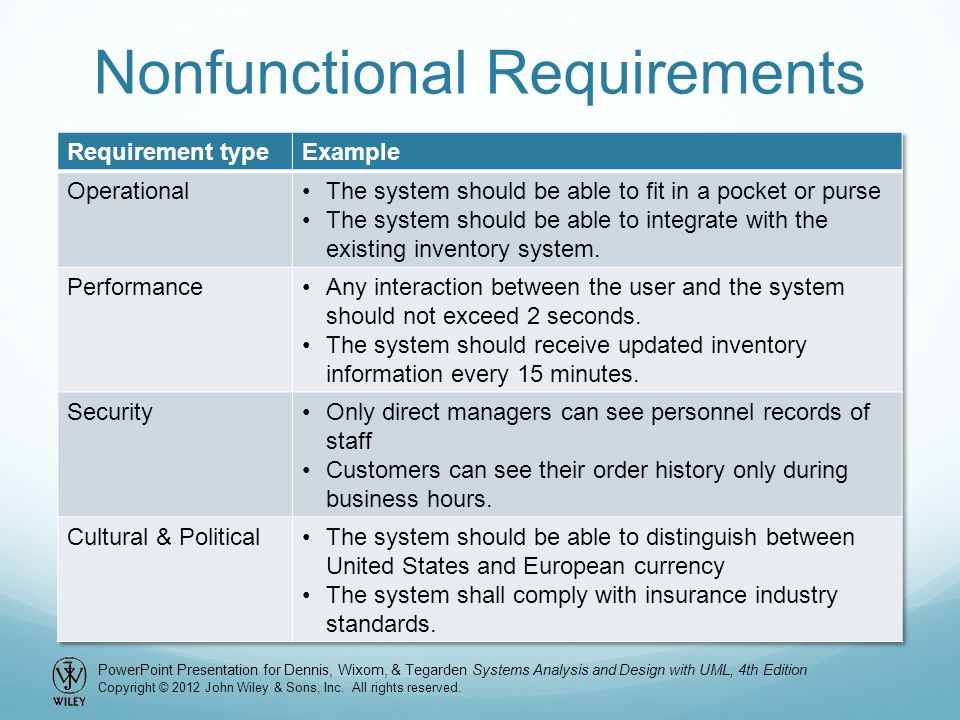 Chapter 3 requirements determination ppt video online for Non functional requirements template