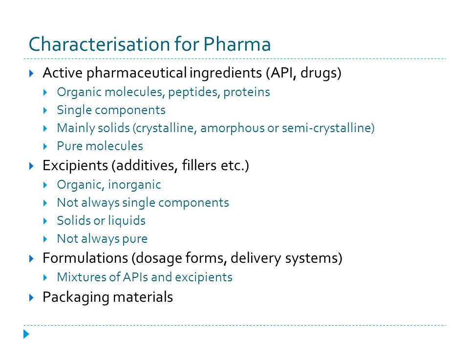 Characterisation for Pharma