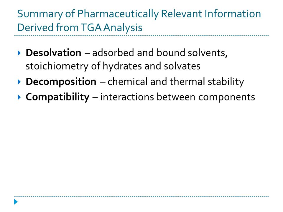 Summary of Pharmaceutically Relevant Information Derived from TGA Analysis
