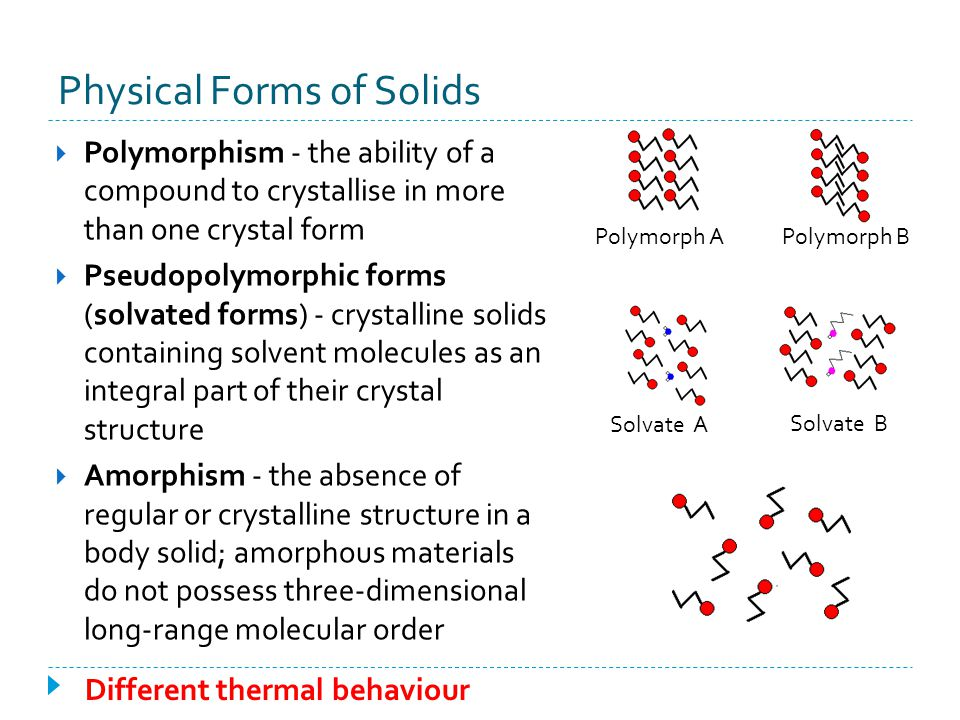 Physical Forms of Solids