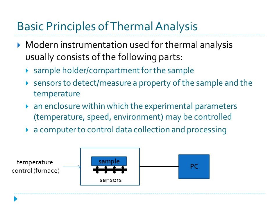 Basic Principles of Thermal Analysis