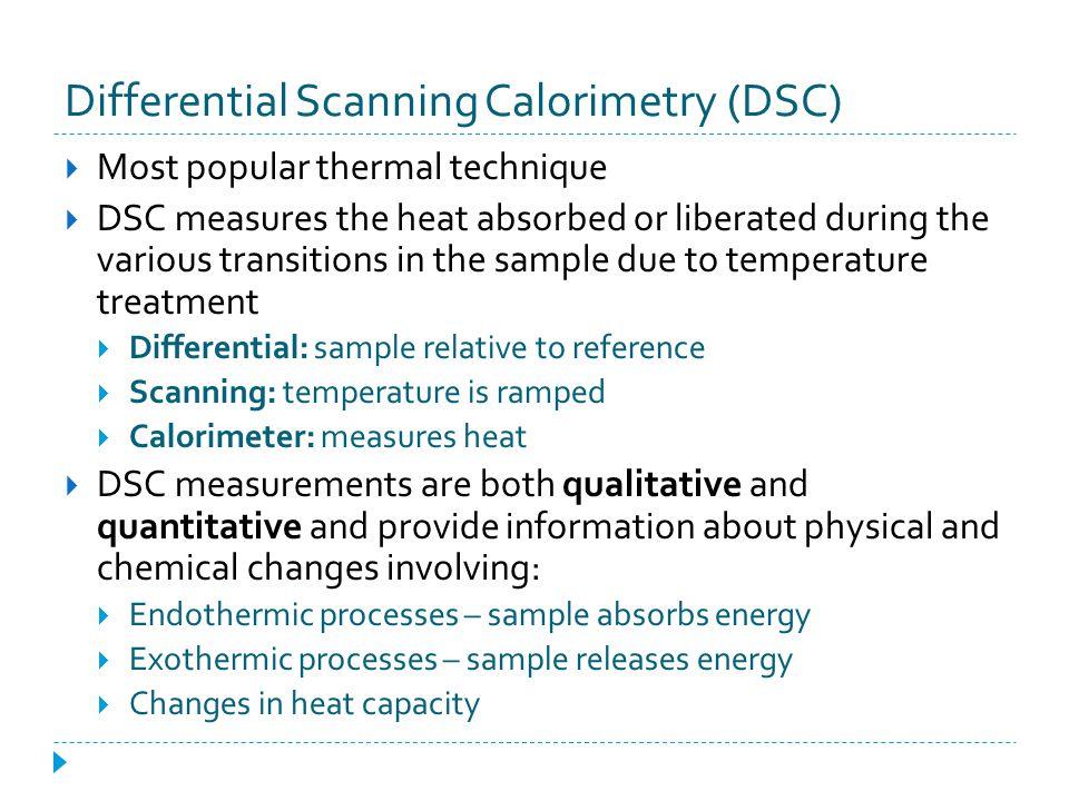 Differential Scanning Calorimetry (DSC)