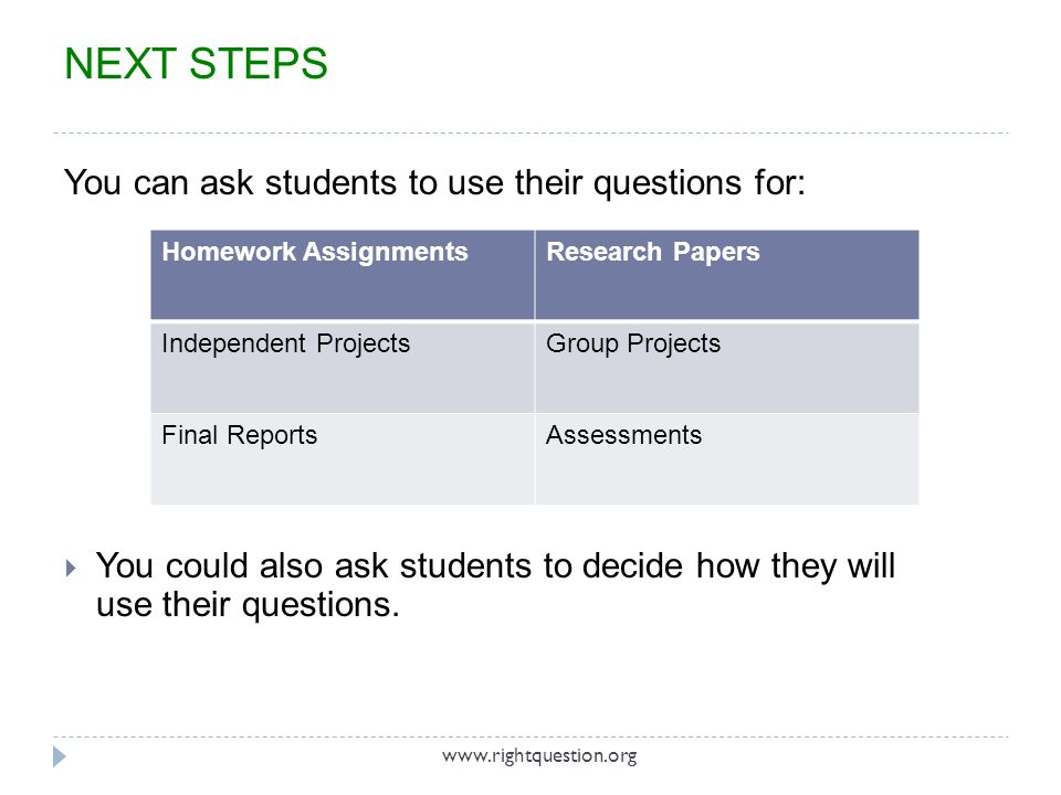 NEXT STEPS You can ask students to use their questions for: