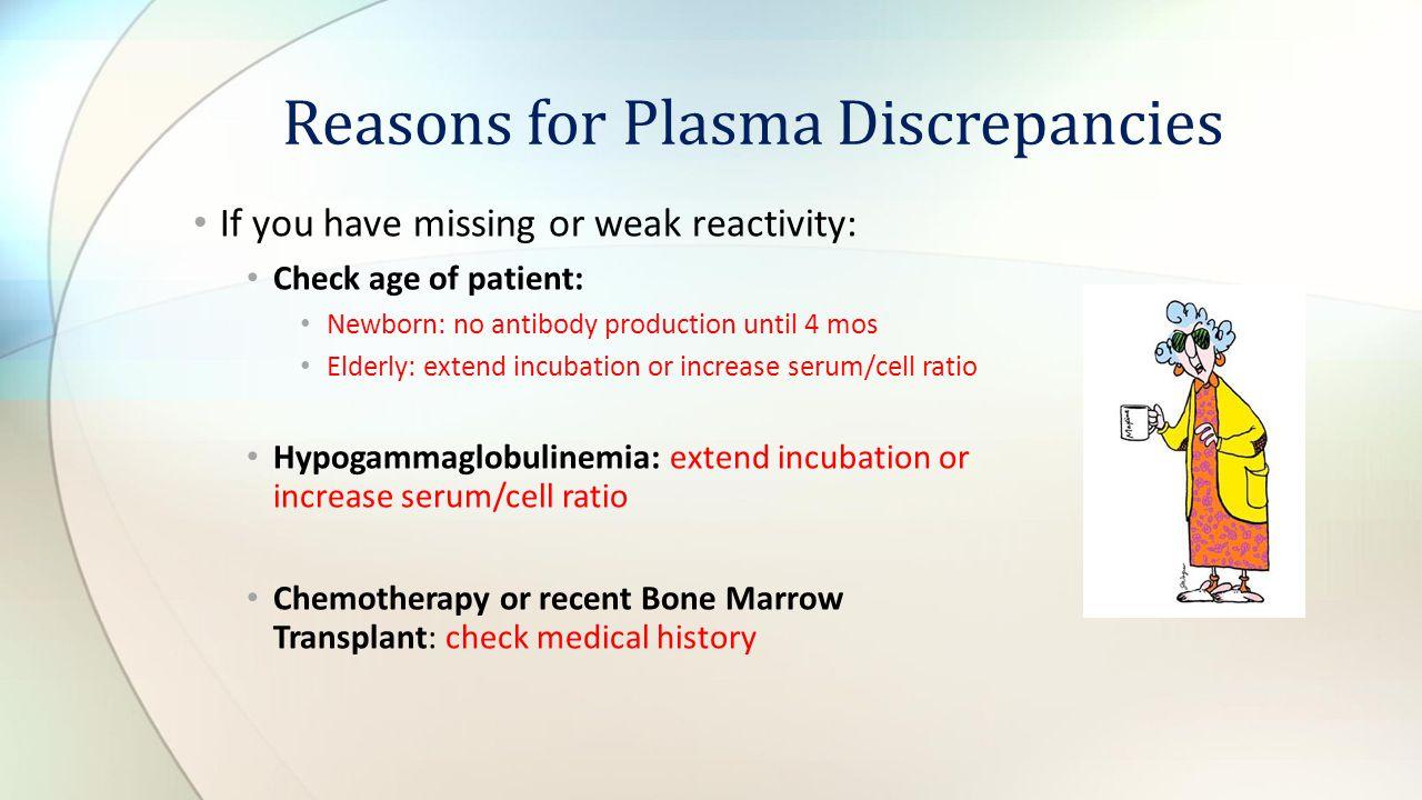 Reasons for Plasma Discrepancies