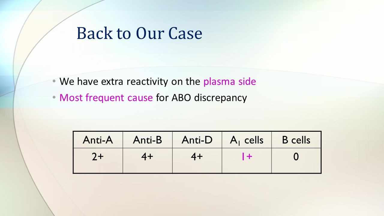 Back to Our Case We have extra reactivity on the plasma side