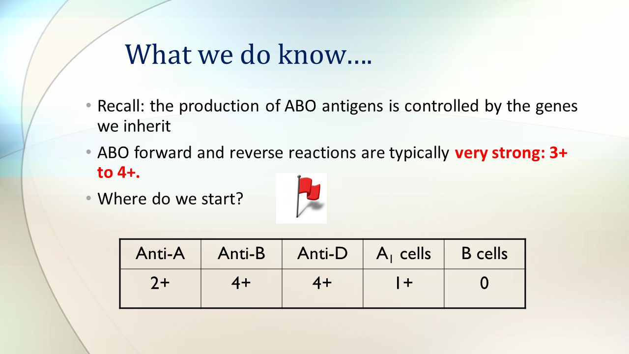 What we do know…. Recall: the production of ABO antigens is controlled by the genes we inherit.