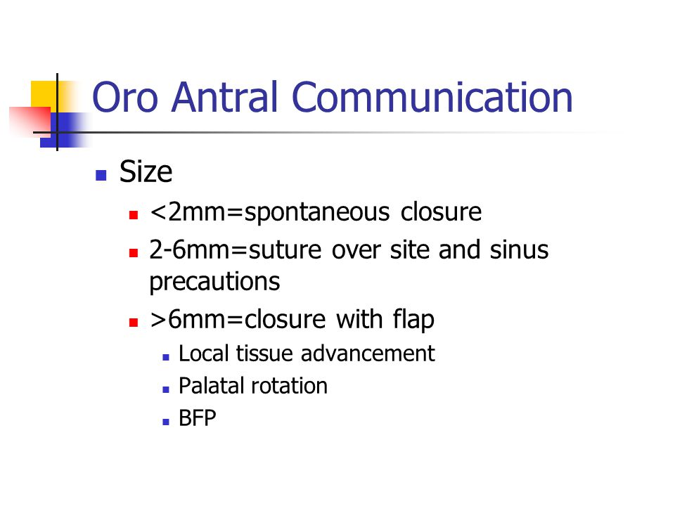 Oro Antral Communication