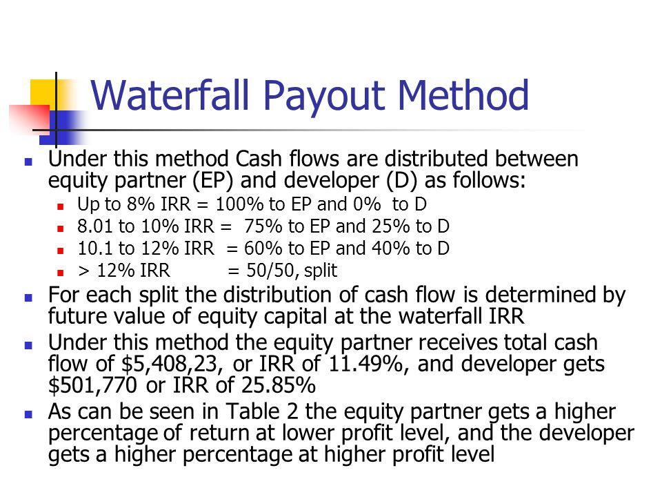 Waterfall Payout Method