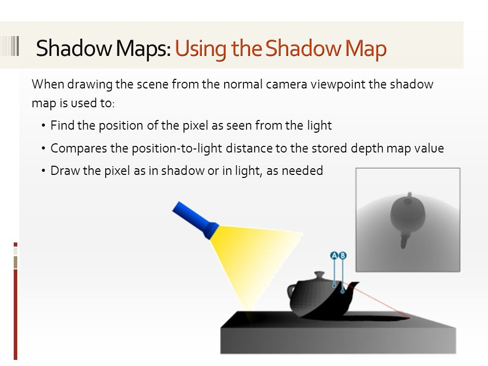 Shadow Maps: Using the Shadow Map