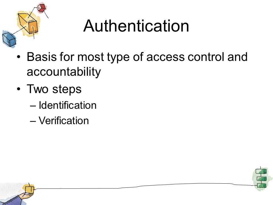 Authentication Basis for most type of access control and accountability. Two steps. Identification.