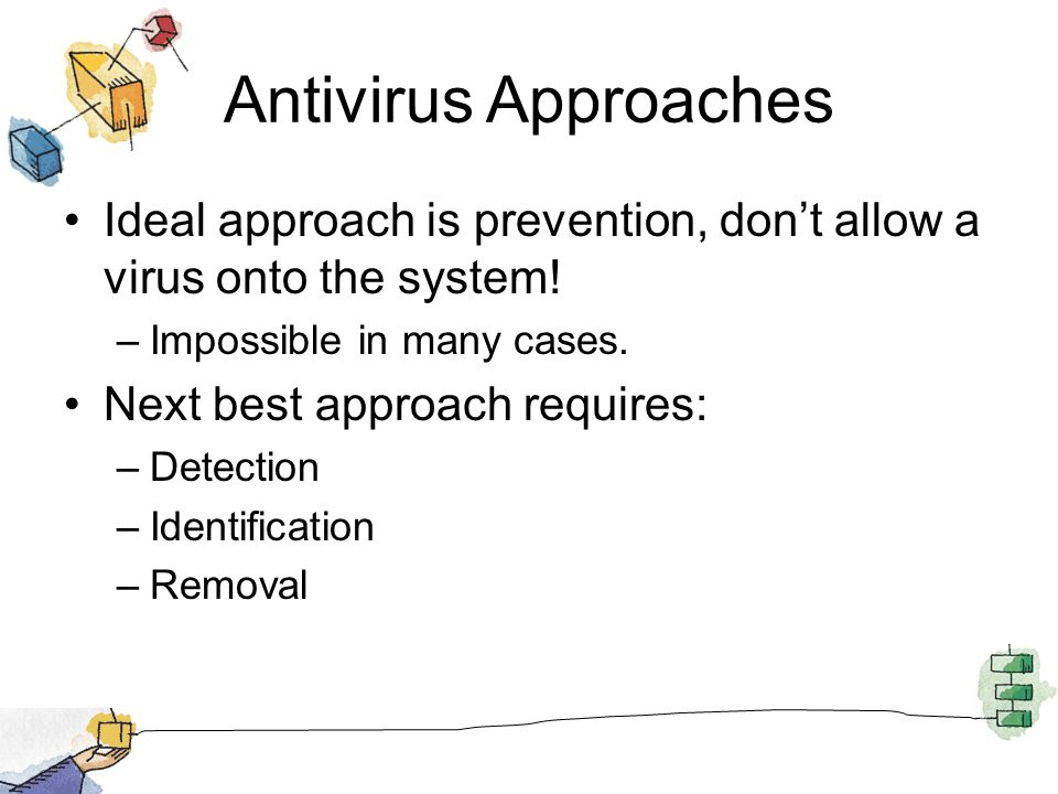 Antivirus Approaches Ideal approach is prevention, don't allow a virus onto the system! Impossible in many cases.