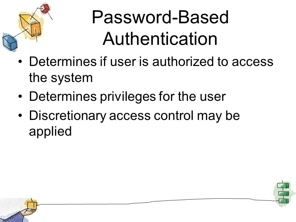 Password-Based Authentication