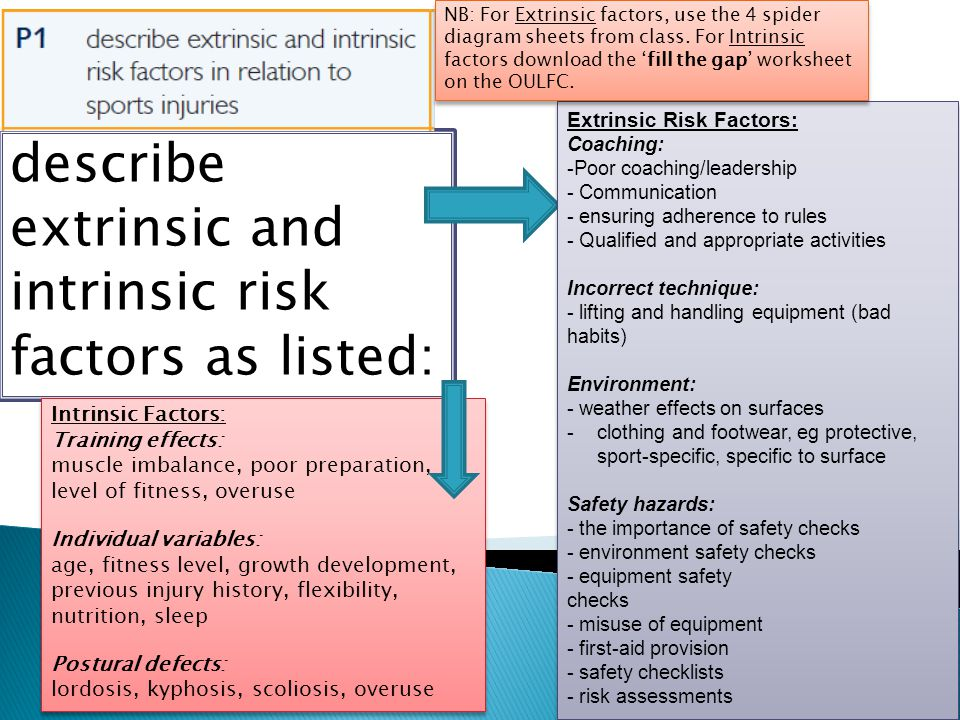 describe extrinsic and intrinsic risk factors as listed: