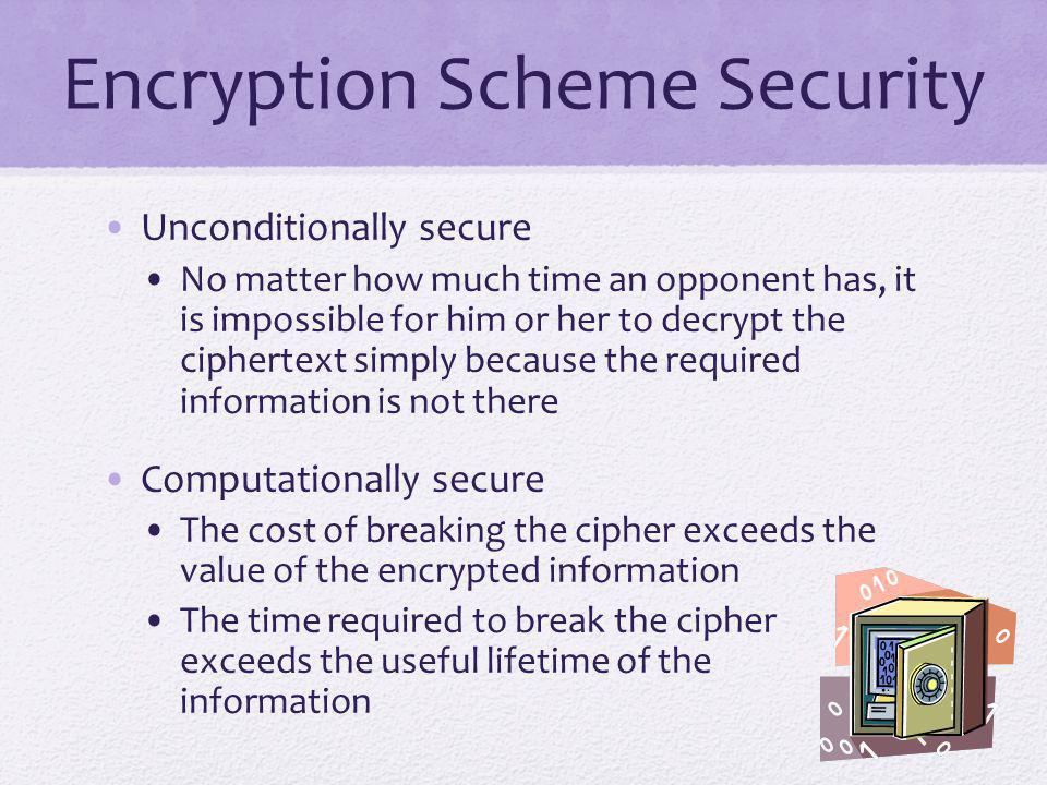 Encryption Scheme Security