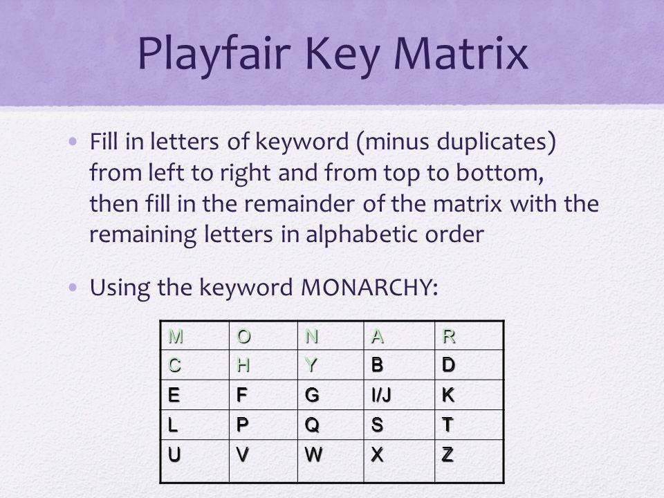 Playfair Key Matrix