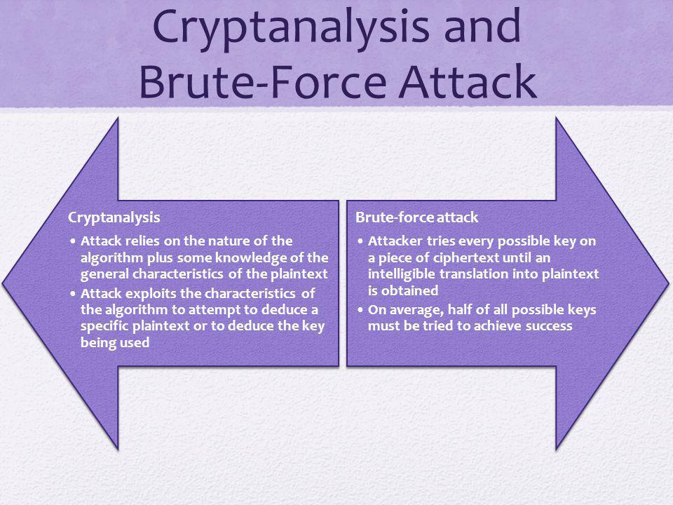 Cryptanalysis and Brute-Force Attack