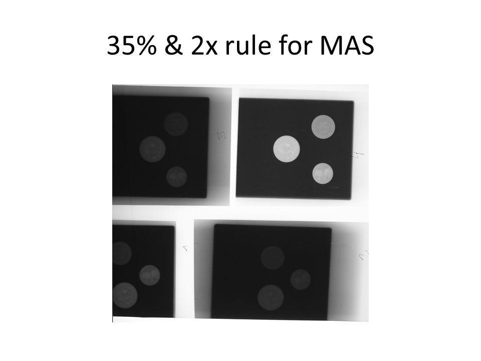 35% & 2x rule for MAS