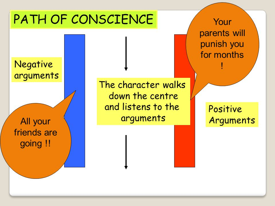 PATH OF CONSCIENCE Your parents will punish you for months ! Negative