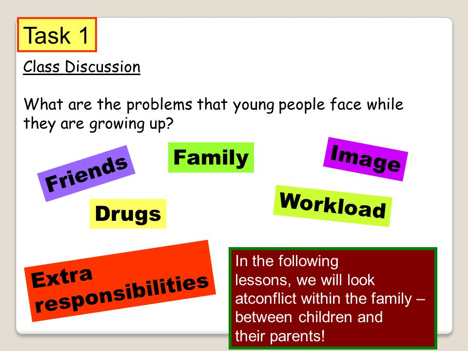 Task 1 Image Family Friends Workload Drugs Extra responsibilities