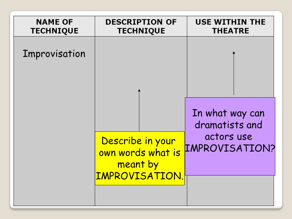 DESCRIPTION OF TECHNIQUE