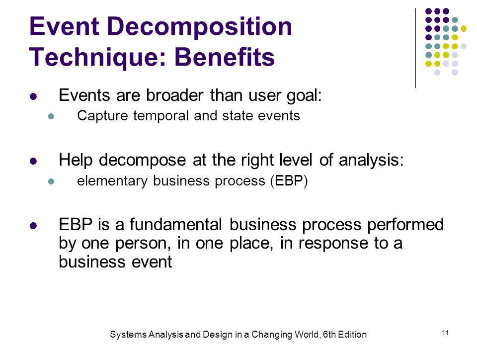 Event Decomposition Technique: Benefits