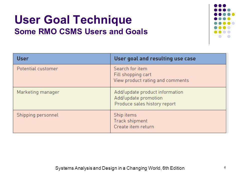 User Goal Technique Some RMO CSMS Users and Goals