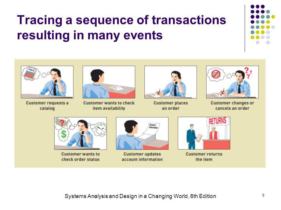 Tracing a sequence of transactions resulting in many events