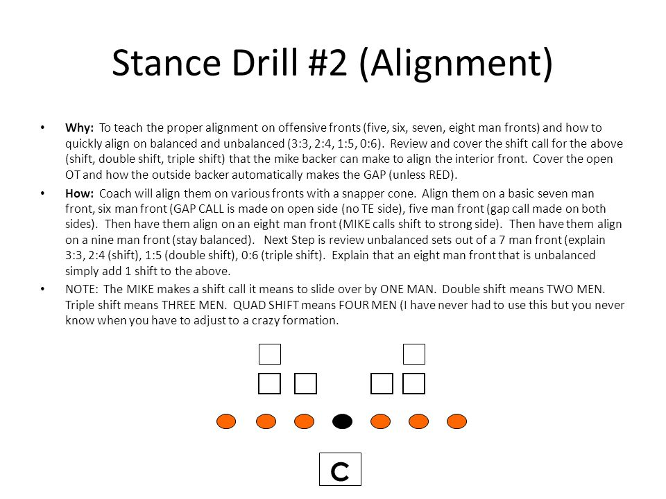 Stance Drill #2 (Alignment)