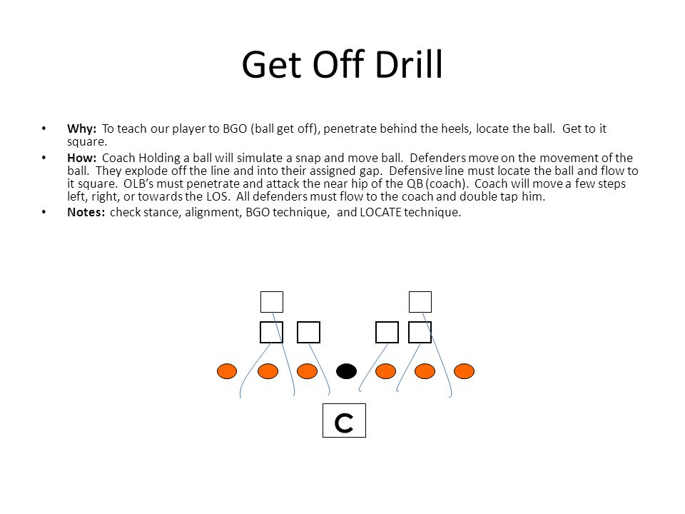 Get Off Drill Why: To teach our player to BGO (ball get off), penetrate behind the heels, locate the ball. Get to it square.