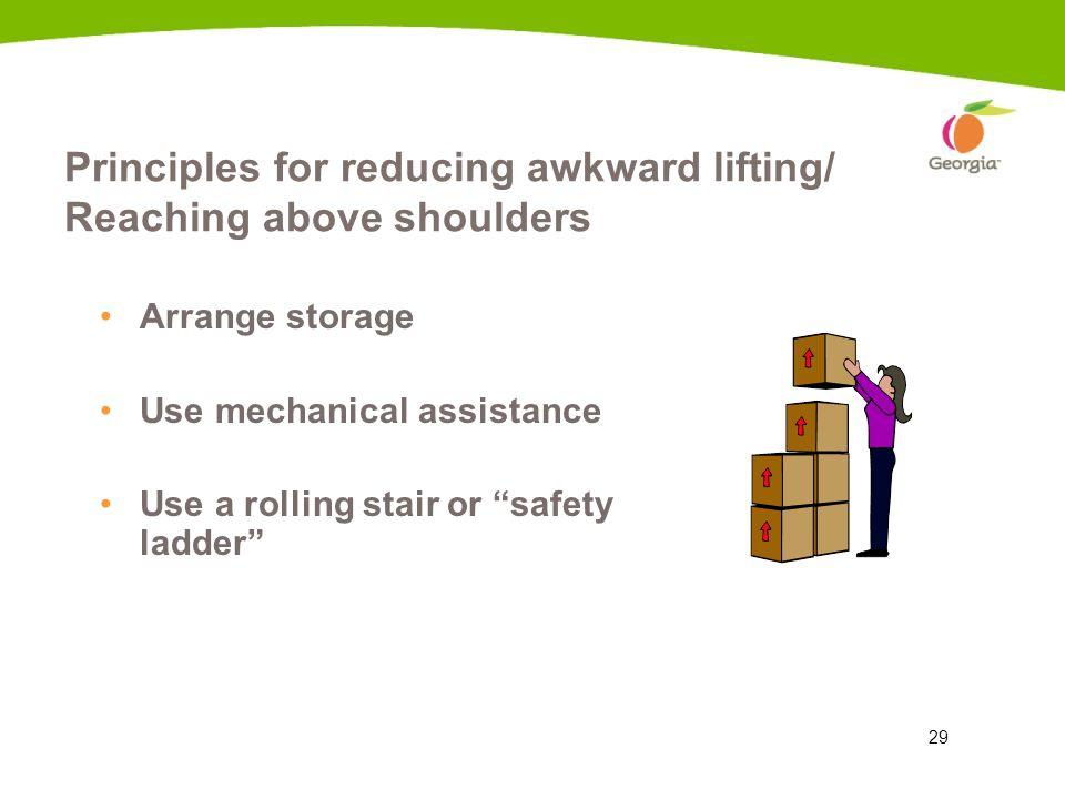 Principles for reducing awkward lifting/ Reaching above shoulders