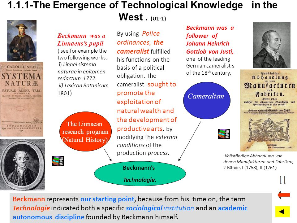 1.1.1-The Emergence of Technological Knowledge in the West . (U1-1)