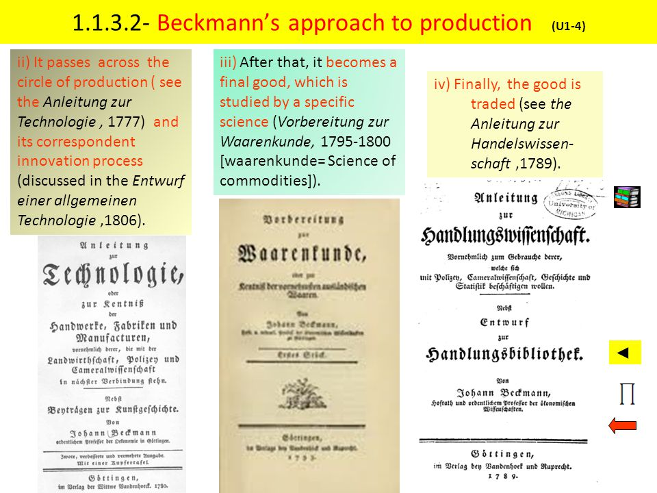 1.1.3.2- Beckmann's approach to production (U1-4)