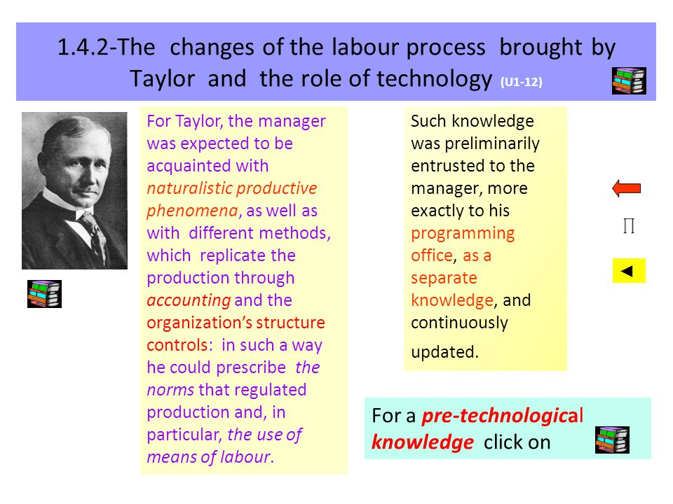 1.4.2-The changes of the labour process brought by Taylor and the role of technology (U1-12)