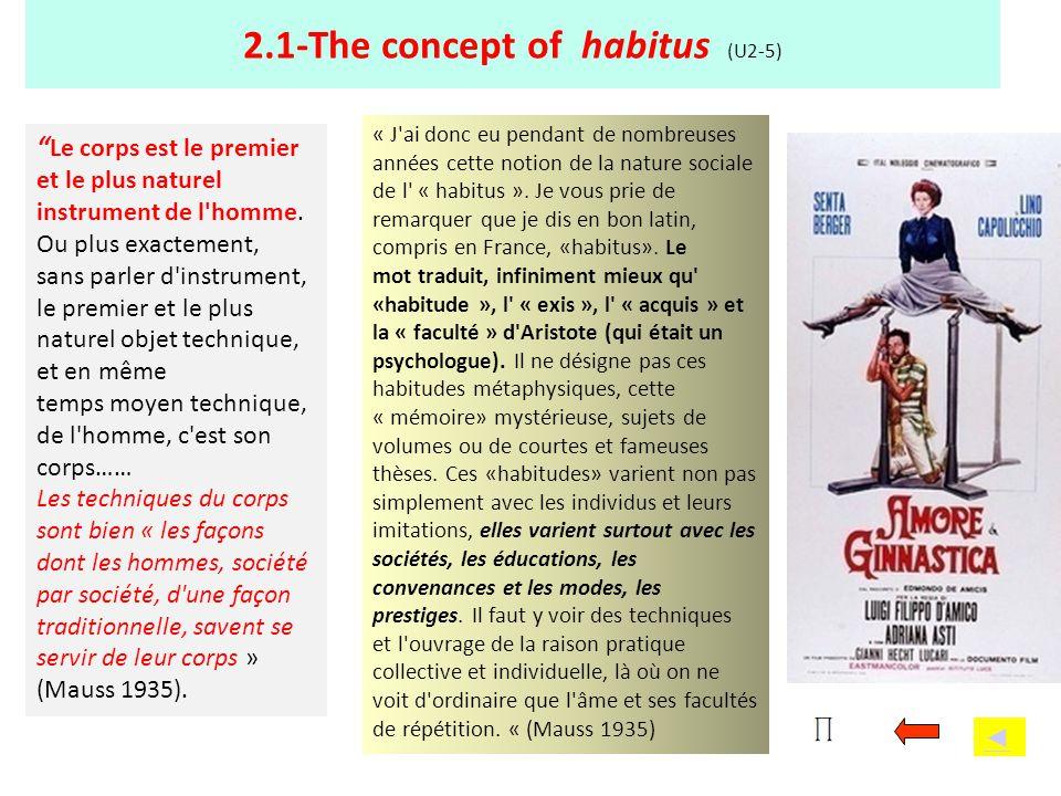 2.1-The concept of habitus (U2-5)