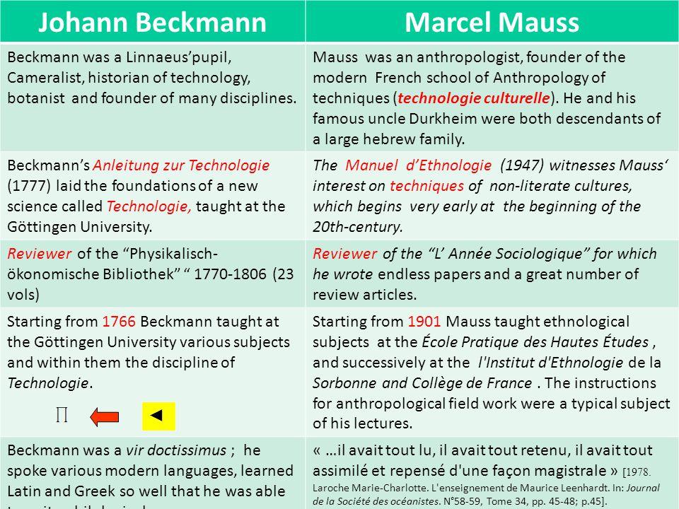 Johann Beckmann Marcel Mauss