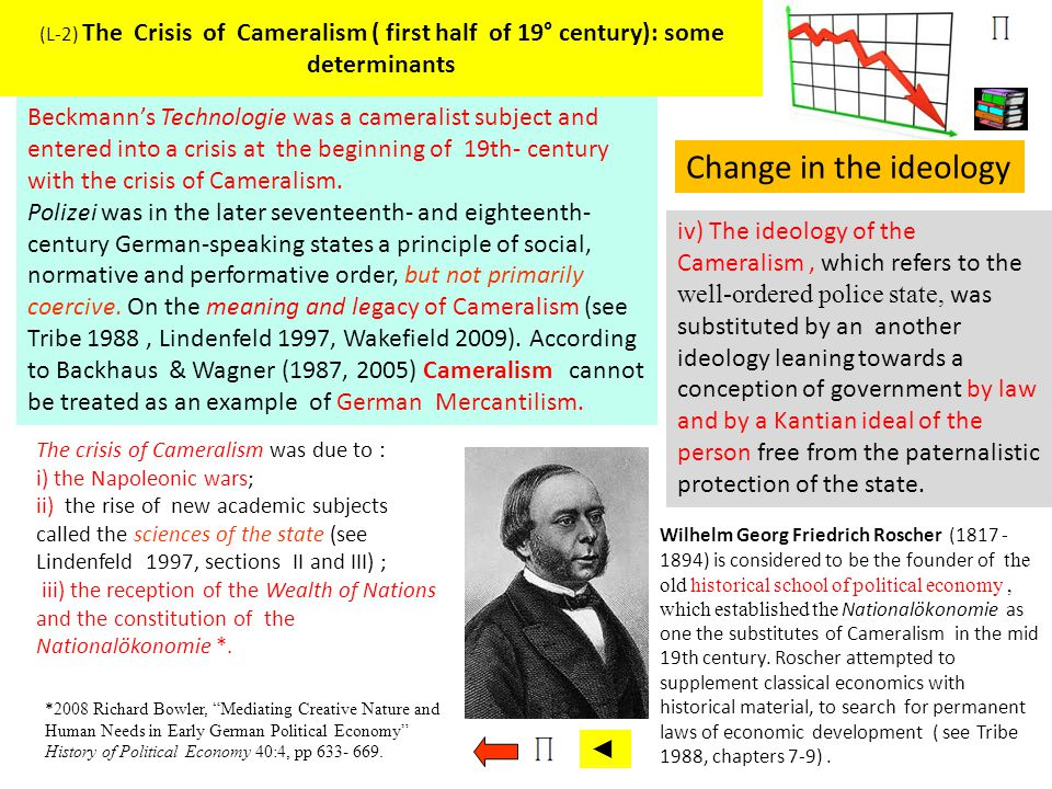 (L-2) The Crisis of Cameralism ( first half of 19° century): some determinants