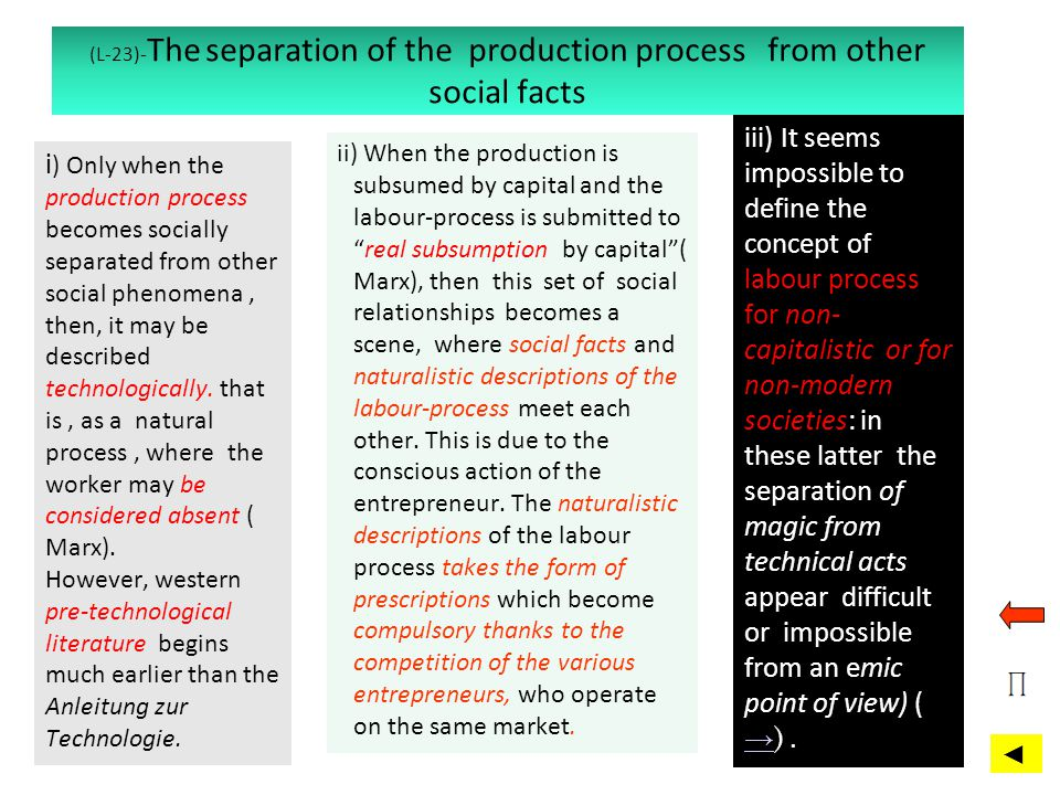 (L-23)-The separation of the production process from other social facts