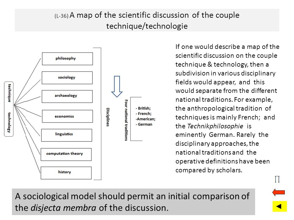 (L-36) A map of the scientific discussion of the couple technique/technologie