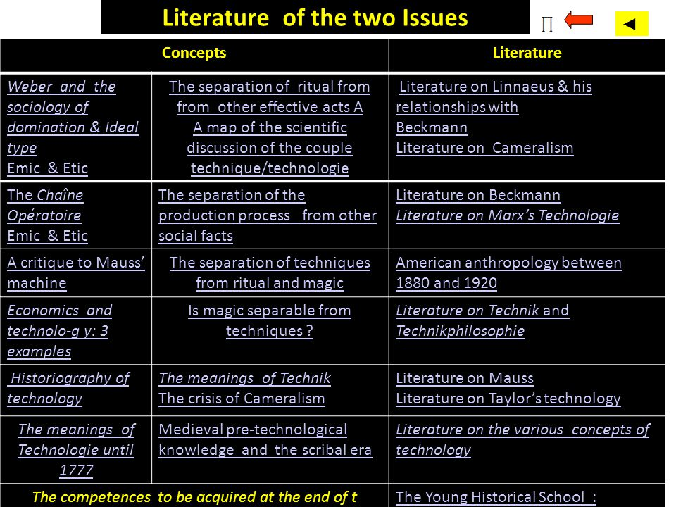 Literature of the two Issues