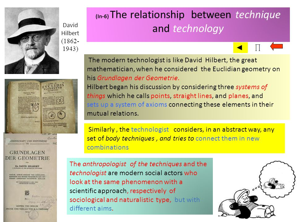 (In-6) The relationship between technique and technology