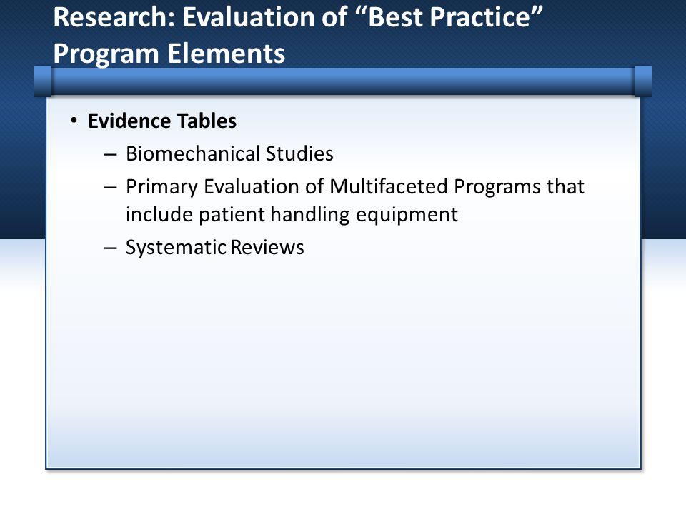 Research: Evaluation of Best Practice Program Elements