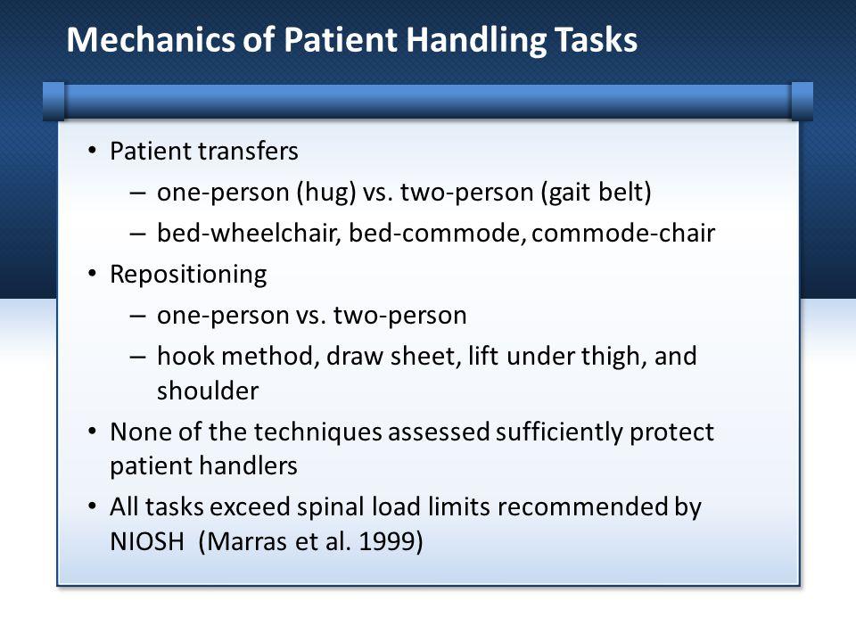 Mechanics of Patient Handling Tasks