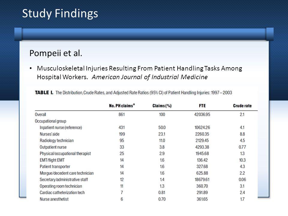 Study Findings Pompeii et al.